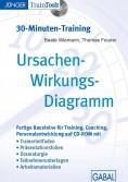 Ursachen-Wirkungs-Diagramm (30-Minuten-Training)