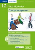 Changemanagement (Prozessbilder)