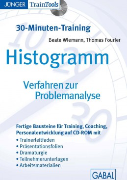 Histogramm (30-Minuten-Training)