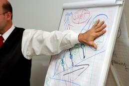 Erstellen professioneller Trainingsunterlagen