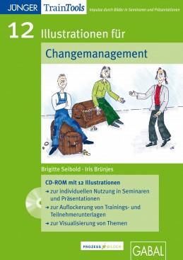 Changemanagement (Prozessbilder)